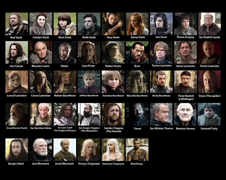 chicandswiss_cast game of thrones